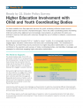 Higher Education Involvement with Child and Youth Coordinating Bodies
